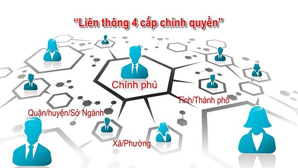 chinh-phu-dien-tu-la-gi
