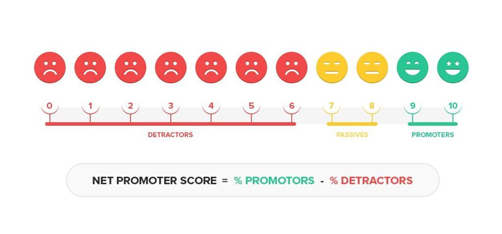 customer-experience-la-gi